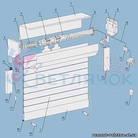 электричество и схемы подключения сетей